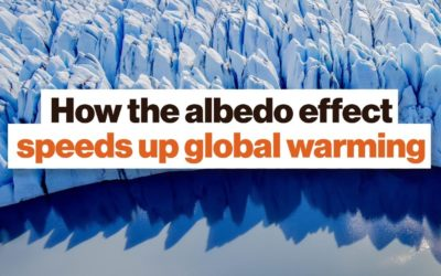 Arctic amplification: How the albedo effect speeds up global warming