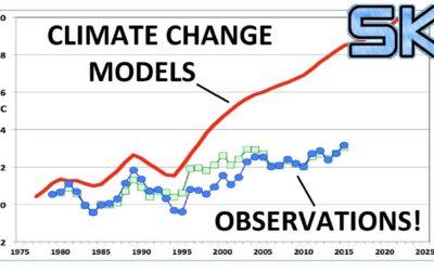 "Debunking: ""Climate Change Model Predictions Are Unreliable!"""