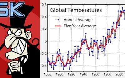 Debunking ClimateGate (Pt. 1)