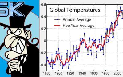 Debunking ClimateGate (Pt. 2)