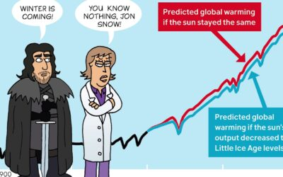 Debunking Cranky Uncle on future ice age