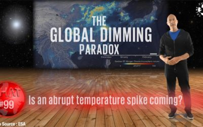 Global Dimming Paradox: Are we facing an abrupt temperature spike?