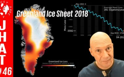 Greenland Ice Sheet : Is it stable?