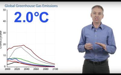 How Could Paris Climate Talks Ratchet Up To Success?